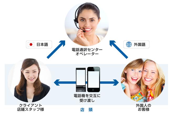 service_between2_figure01